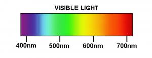 Visible Light Spectrum